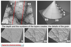 Laser and etching texturing by layers compared